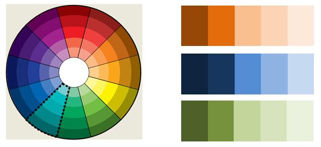 Resultado de imagem para cores monocromaticas